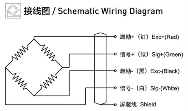 拉压力传感器F2806系列受力方式  拉压力传感器F2806系列接线图  拉压力传感器F2806系列量程尺寸图   中昊科技传感器24小时免费技术服务热线:0769-22882481 联系方式:13802381403(香小姐)